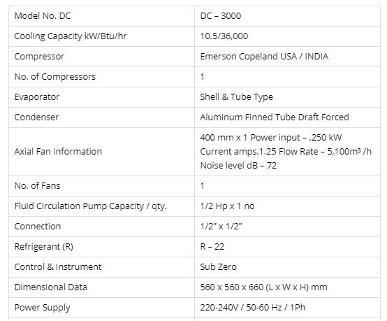 Technical specifications of DC 3000 chiller